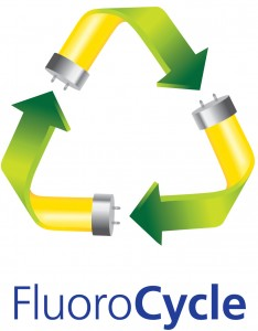 fluorocycle_logo